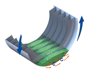 Constant surface exchange in the rotary drum
